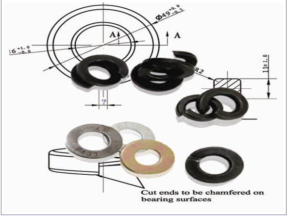 Flat Washer finishes