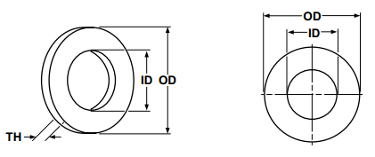 Thickness Diagram of Flat washers