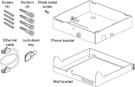 Tools required to wall Mount a TV screen
