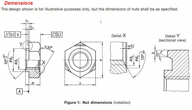 Dimensions of Hex finish nut