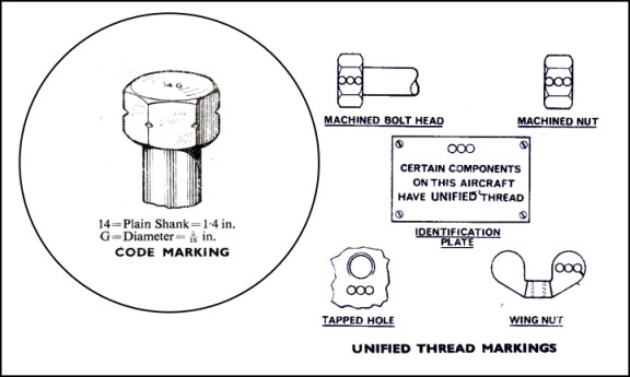 Unified Thread markings
