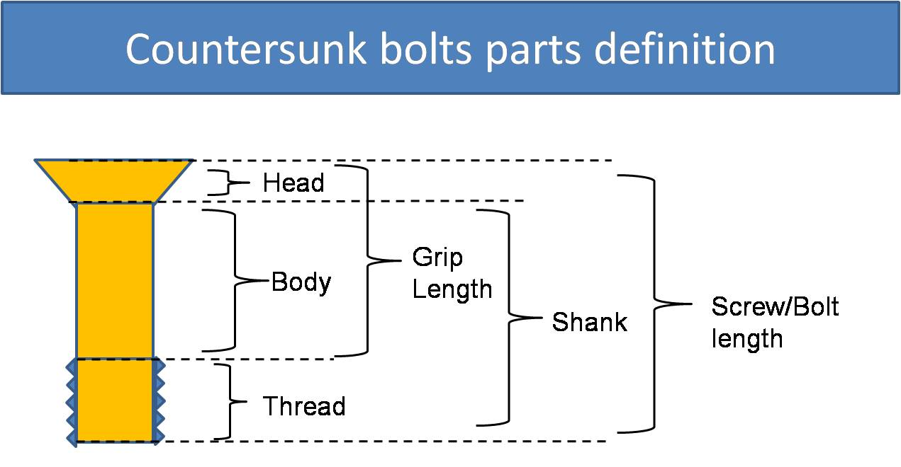 Countersunk Bolts parts definition