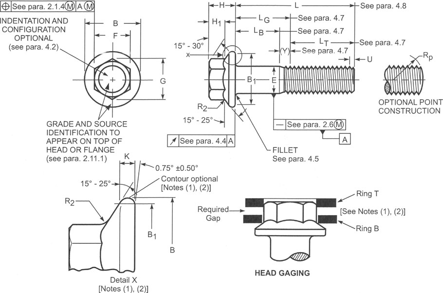 Multiple Uses Of Flange Bolts