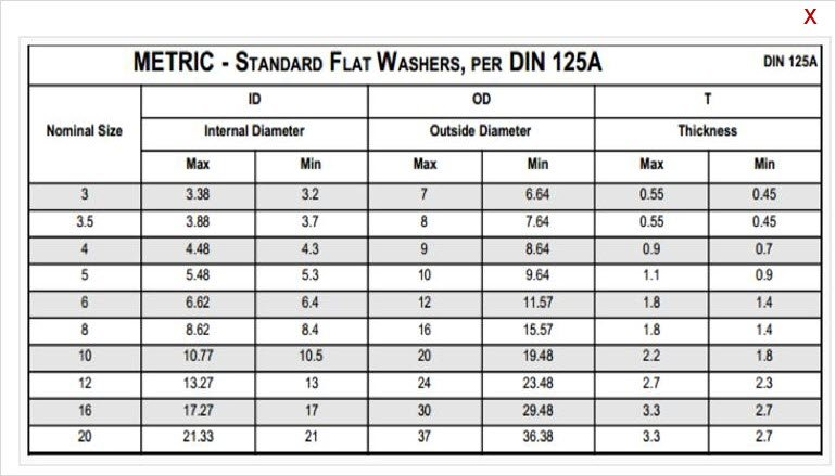 Metric Flat Washers Mutual Screw Amp Fasteners Supply