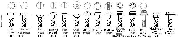 types of machine nuts