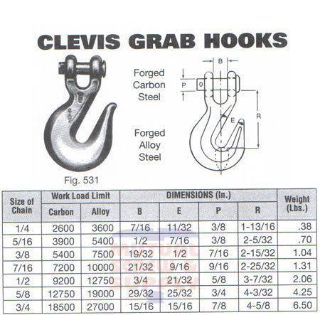 Clevis Grab Hook