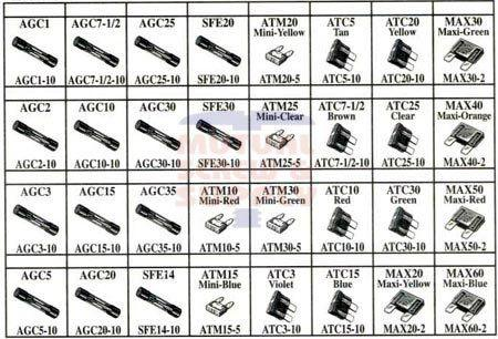 2 besides YnVzcy1mdXNlLWNoYXJ0 besides Glass Blade Type Automotive Fuse Kit 63727 as well Measuring circuit  s additionally Fuse Sizes VKQdbqv2GnEVbF3uPCU9eI3bZD8QemlNlK2M 7Chwnjmw. on fuse dimension chart