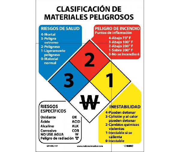 HAZARDOUS MATERIALS CLASSIFICATION SIGN SPANISH