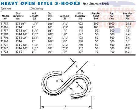 Heavy Open Style Zinc Plated Steel S Hooks